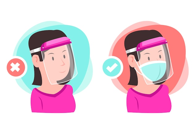 Use the face shield correctly. an example of using a face shield. a woman is giving an example of using a face shield correctly Premium Vector