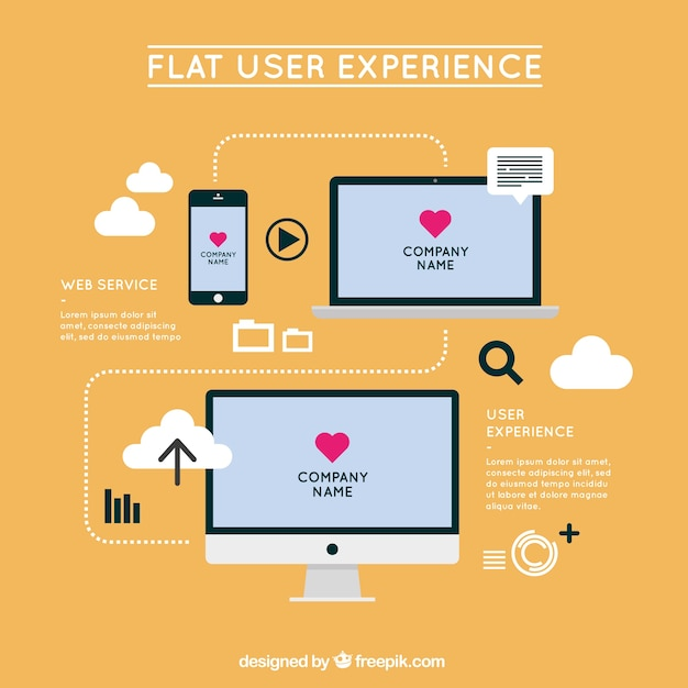 User Experience With Dispositive Vector Premium Download