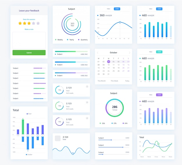 User interface screen including analysis charts Premium Vector