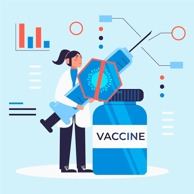 Vaccino e concetto di sviluppo del trattamento Vettore gratuito