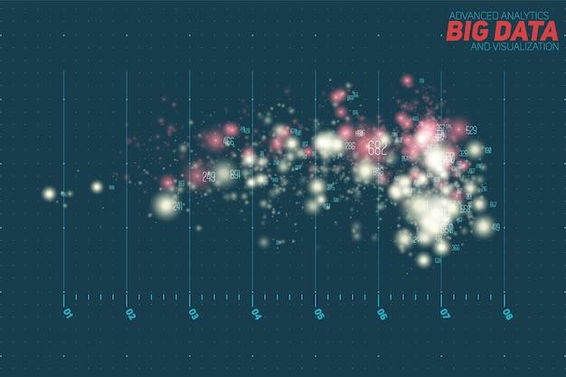 ベクトル抽象カラフルなビッグデータポイントプロットの視覚化。複雑なデータスレッドのグラフィック。 無料ベクター