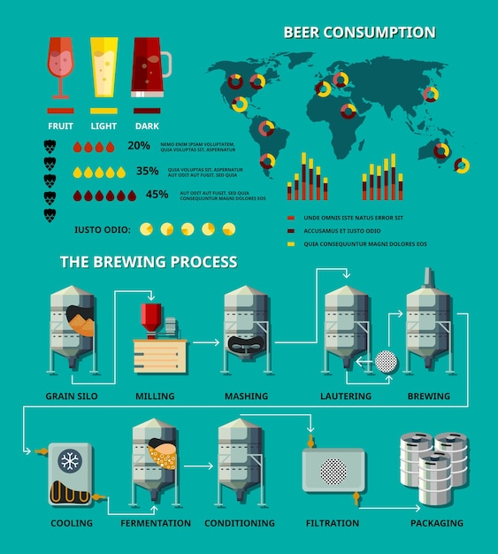 Vector birra infografica. illustrazione di fermentazione e grano, silo e macinazione, ammostamento e filtraggio, raffreddamento e fernentazione Vettore gratuito