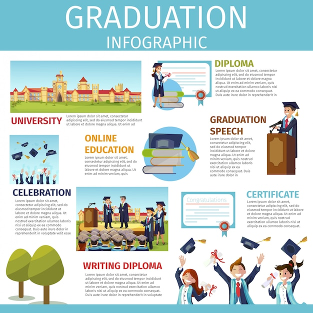 Vector concept illustration education infographic Premium Vector