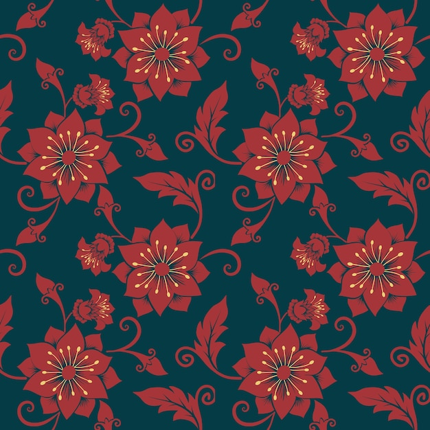 texture background patterns flowers - photo #10