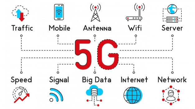 Vector infographics, 5g flat isometric internet icons for devices, explanatory background. icons can be combined with other infographics from the set Premium Vector