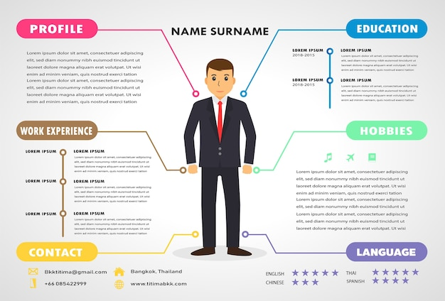 Vector Original Minimalist Cv Resume Template Vector Premium Download