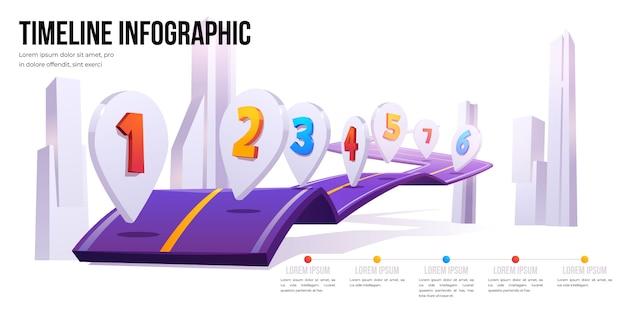 Векторная инфографика графика времени дорожной карты Бесплатные векторы