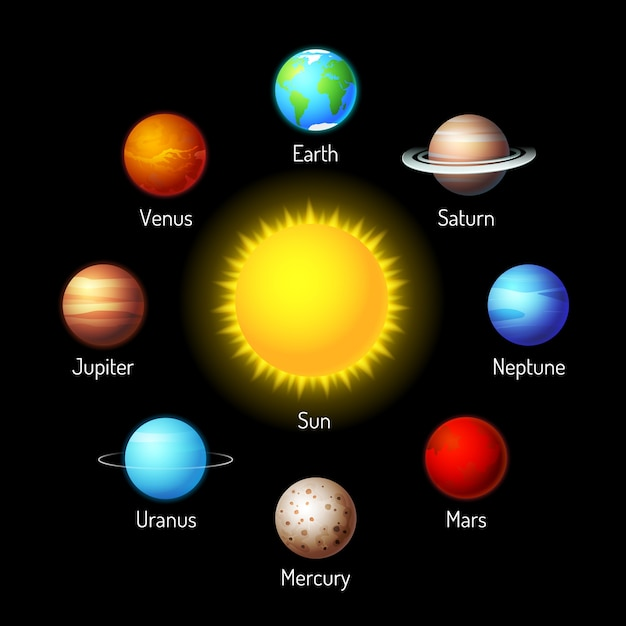 Vector set of planets. solar system with planets around Free Vector