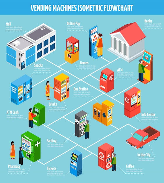 Vending machines isometric flowchart Free Vector