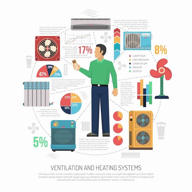 Ventilation conditioning heating infograhics Free Vector