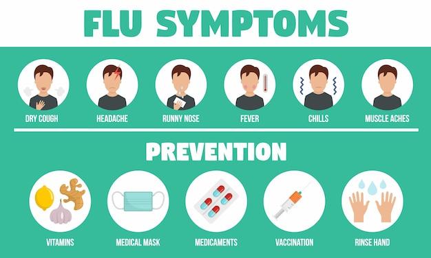 ウイルス性インフルエンザのインフォグラフィック Premiumベクター
