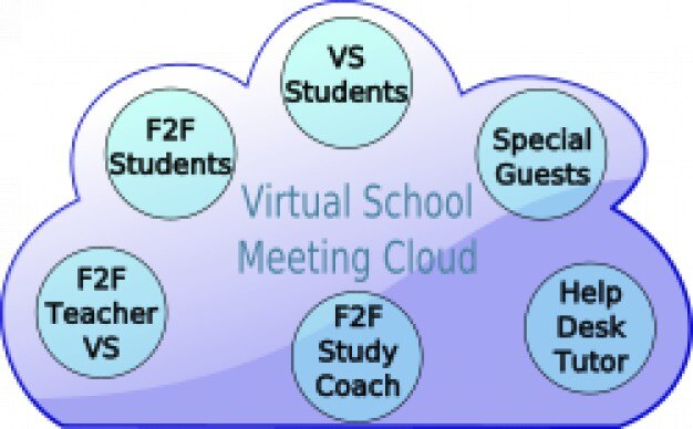 Virtual School Cloud Free Vector
