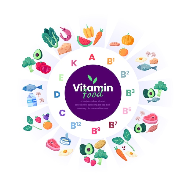 Vitamin food infographic Free Vector