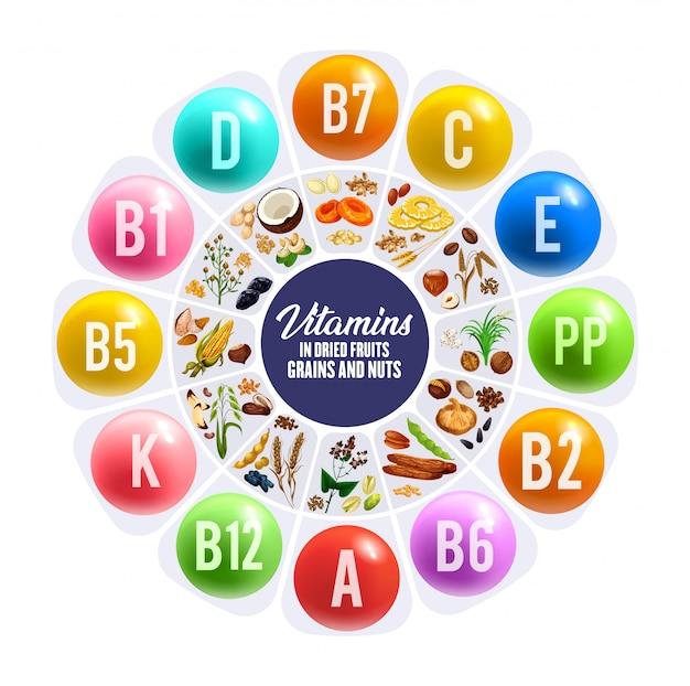 Vitamins in dried fruits, nuts and cereal grains Premium Vector