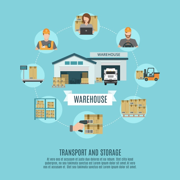 Warehouse facilities concept flat icon poster Free Vector