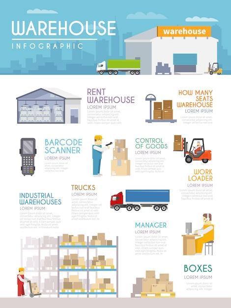 Warehouse infographics set Free Vector