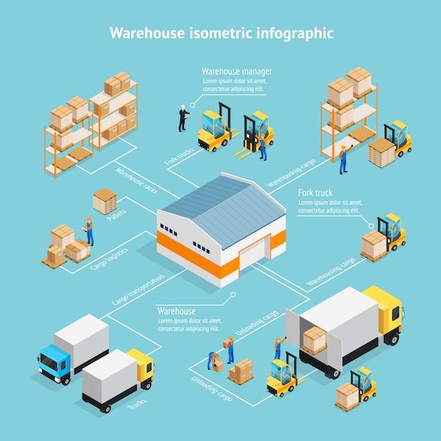 Warehouse isometric infographics Free Vector