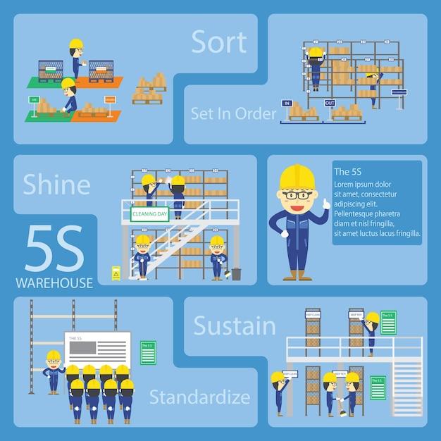 Warehouse teamwork cartoon with the 5s activities Vector