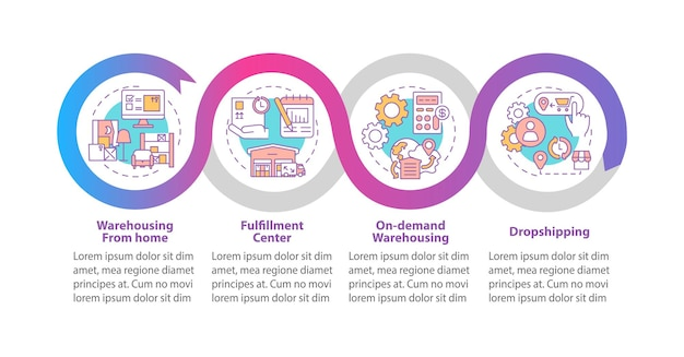 Warehousing from home  infographic template. fulfillment center presentation design elements. data visualization with four steps. process timeline chart. workflow layout with linear icons Premium Vector