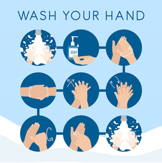 Wash hand step by step instructions information to clean hand Premium Vector