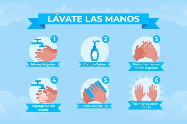 手を洗うコンセプト Premiumベクター