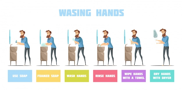 Washing hands properly retro cartoon hygiene icons with step by step text explanation Free Vector