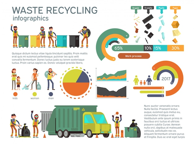 Waste management and garbage collection for recycling vector infographic Premium Vector