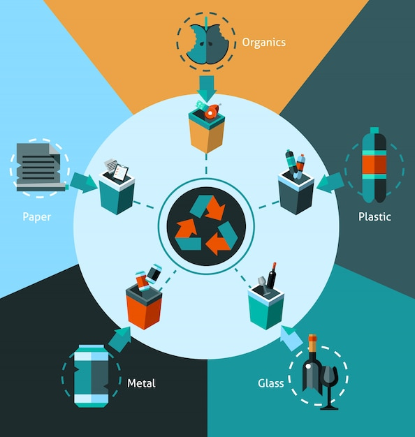 Waste sorting concept Free Vector