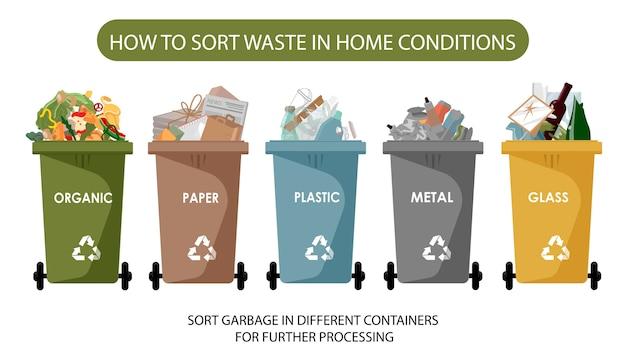 廃棄物タイプの分別リサイクル。図。有機、金属、プラスチック紙、ガラス。ごみは種類ごとに分けられ、ごみ容器に集められます。 Premiumベクター