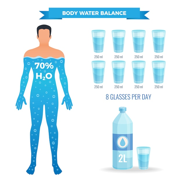 Water balance illustration with human body flat isolated Free Vector