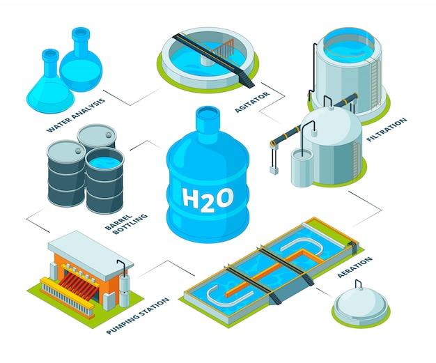 Water cleaning 3d, aqua industrial chemical purification systems sewage plant reservoir tank for water recycling isometric Premium Vector