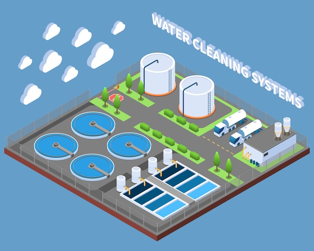 Water cleaning systems isometric composition with industrial treatment facilities and delivery trucks vector illustration Free Vector