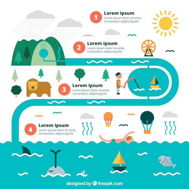 Water cycle infographic Free Vector