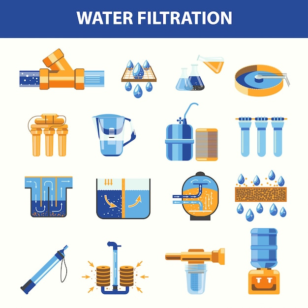 Water filtration processes with special modern technologies set Premium Vector