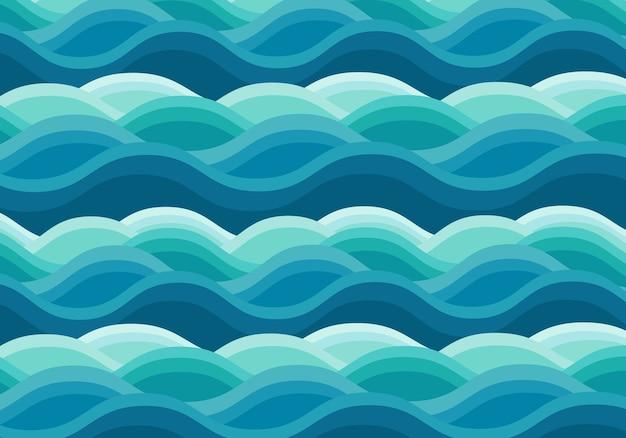Water ocean wave pattern background in summer | Premium Vector  Ocean Water Pattern