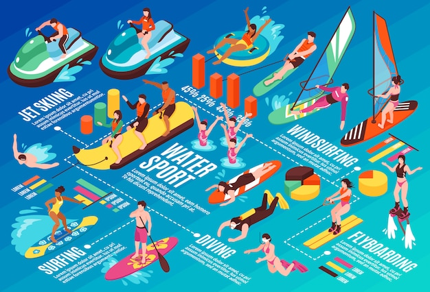 Water sport infographics layout with diving surfing flyboarding jet skiing windsurfing isometric elements Free Vector
