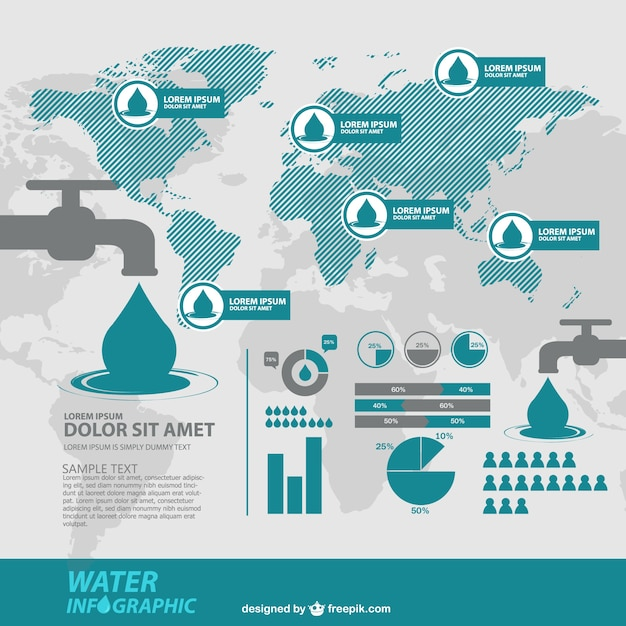 Water Statistics Eco Infographics Vector Free Download