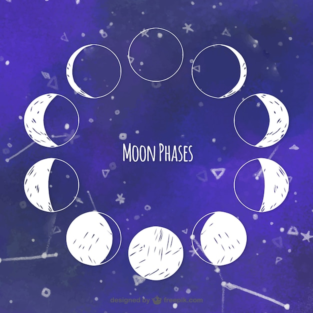 Watercolor background with moon phases Free Vector