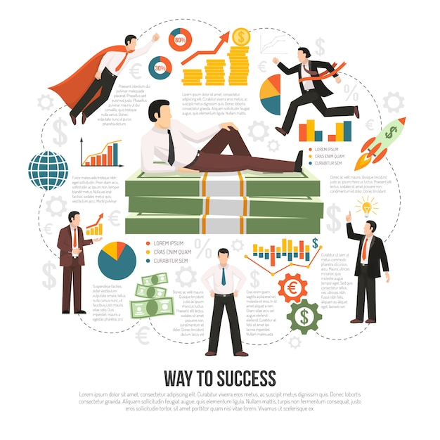 Way to success flat infographic poster Free Vector
