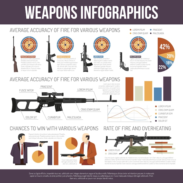 Weapon guns infographics Free Vector