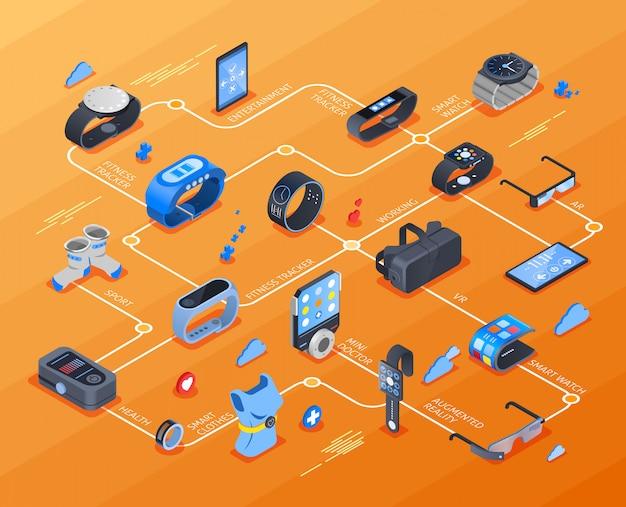 Wearable technology isometric flowchart Free Vector