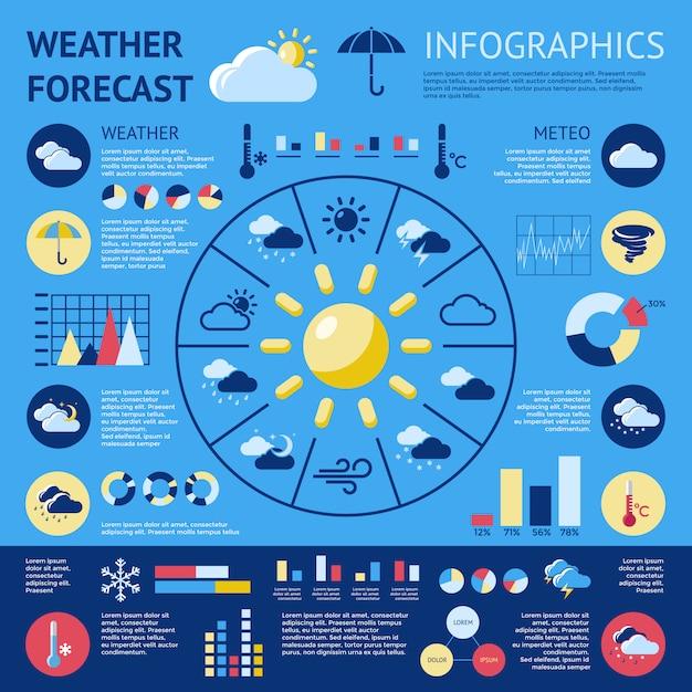 天気予報のインフォグラフィック 無料ベクター