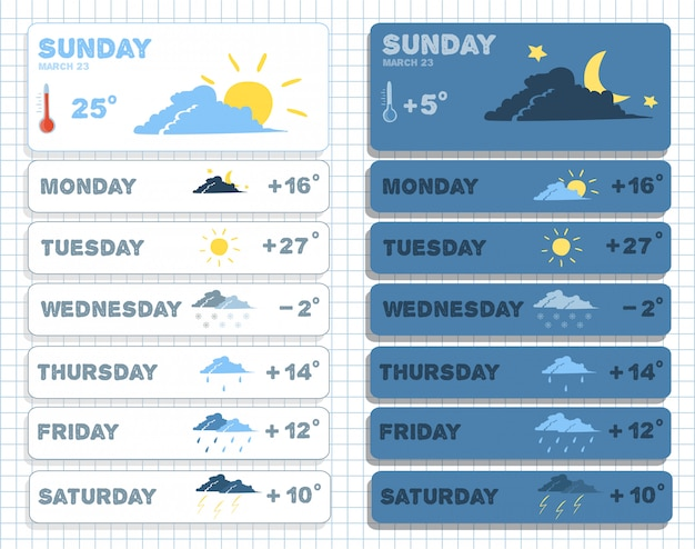 Weather forecast widgets set Free Vector