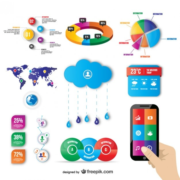 Weather infographic Free Vector