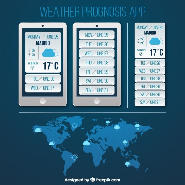 Weather prediction data