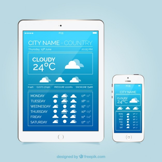 Weather report app for different devices