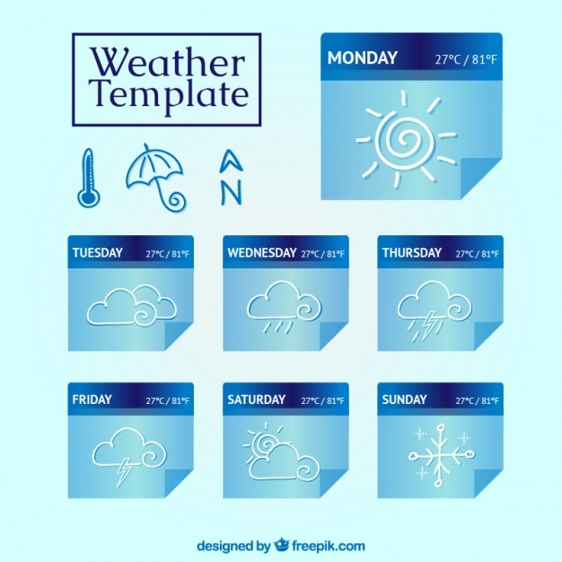 Weather report template post-its