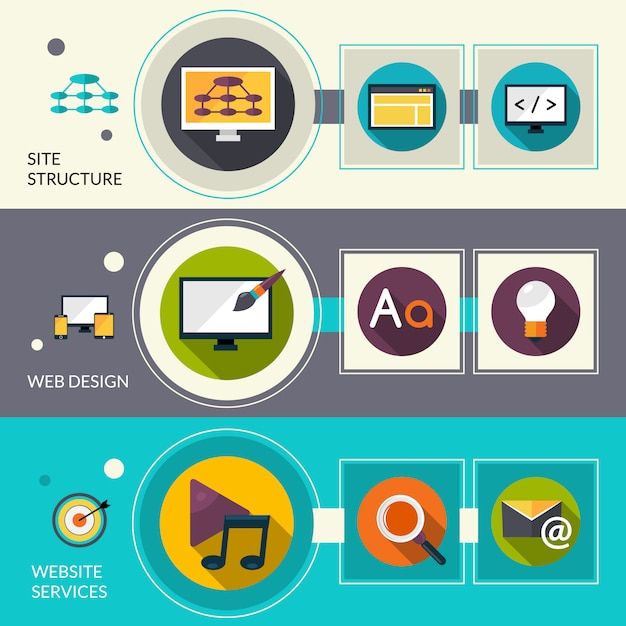 Web design banners Free Vector