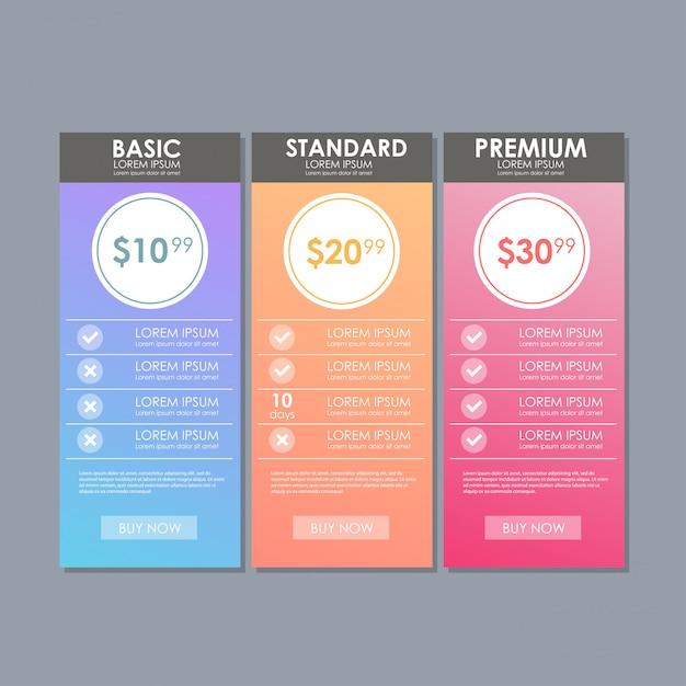 オファー関税のセット。 webアプリのui uxバナー。価格表のセット。 Premiumベクター