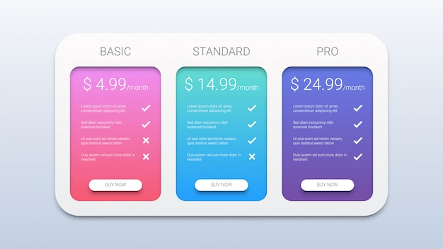 Webの価格表テンプレート Premiumベクター